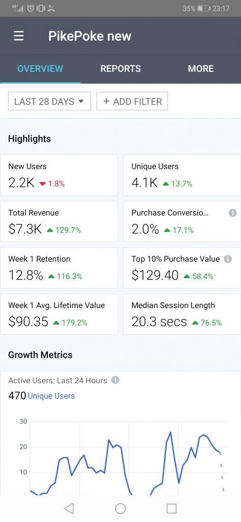 Screenshot_20201128_231723_com.facebook.analytics